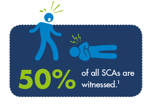Someone collapse from sudden cardiac arrest (SCA). Do you know what to do?